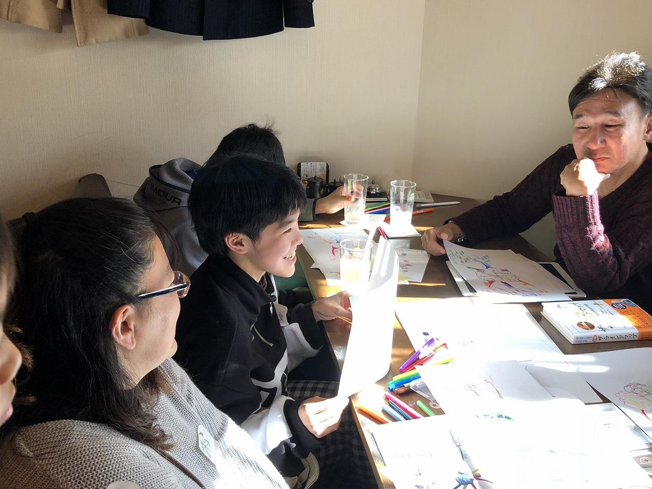 2017/12/27 マインドマップ体験会